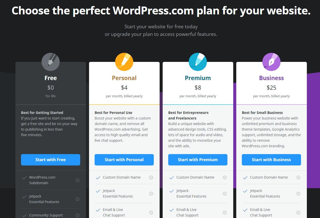 gia-wordpress-com